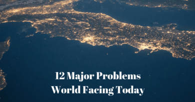 12 Major Problems World Facing Today